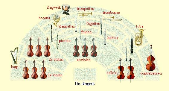 Symf_orkest1a